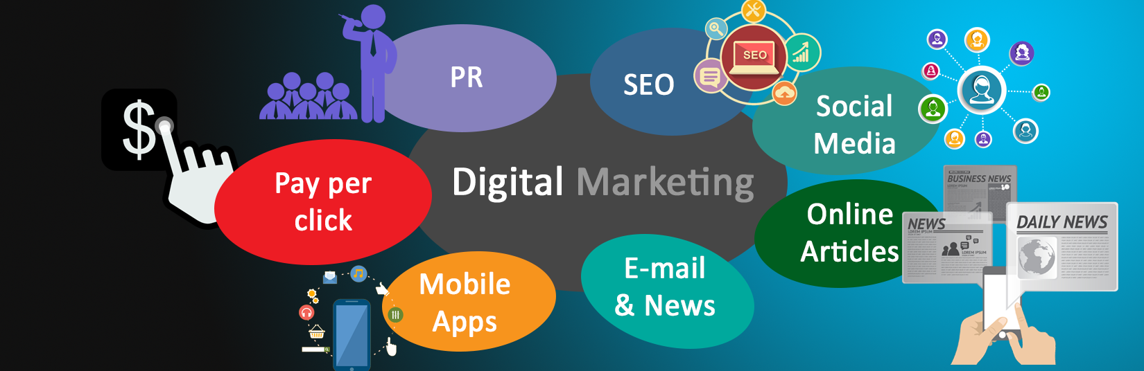 8 Things about Digital Marketing
